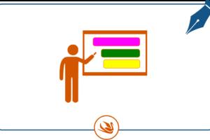 Campagna Adwords: come la organizziamo?
