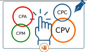 Modelli di costo AdWords: CPC, CPM, CPV, CPA. Quali utilizzare?